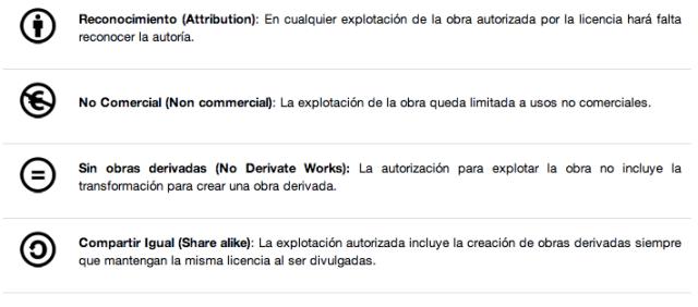 Creative Commons. ELEMENTOS