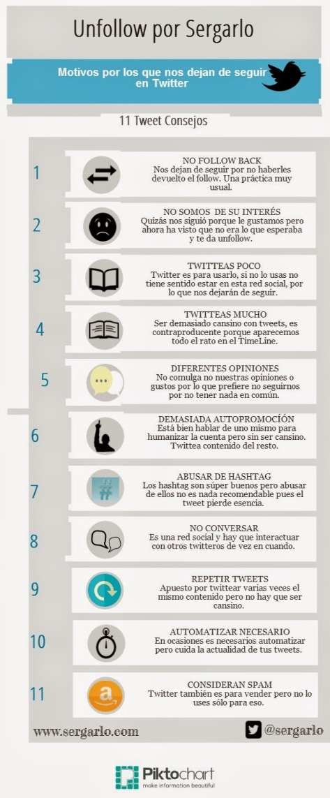 11 Motivos por los que nos dejan de seguir en Twitter