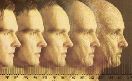 ¿Por qué envejece la población?